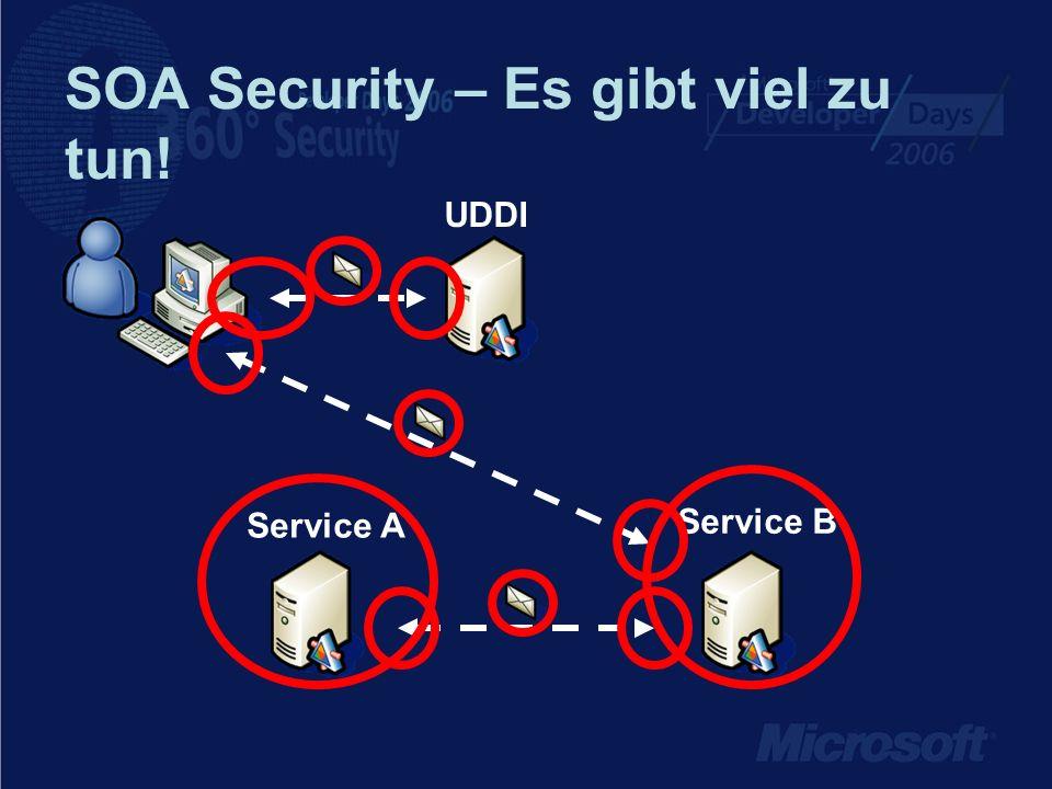 SOA Security – Es gibt viel zu tun!