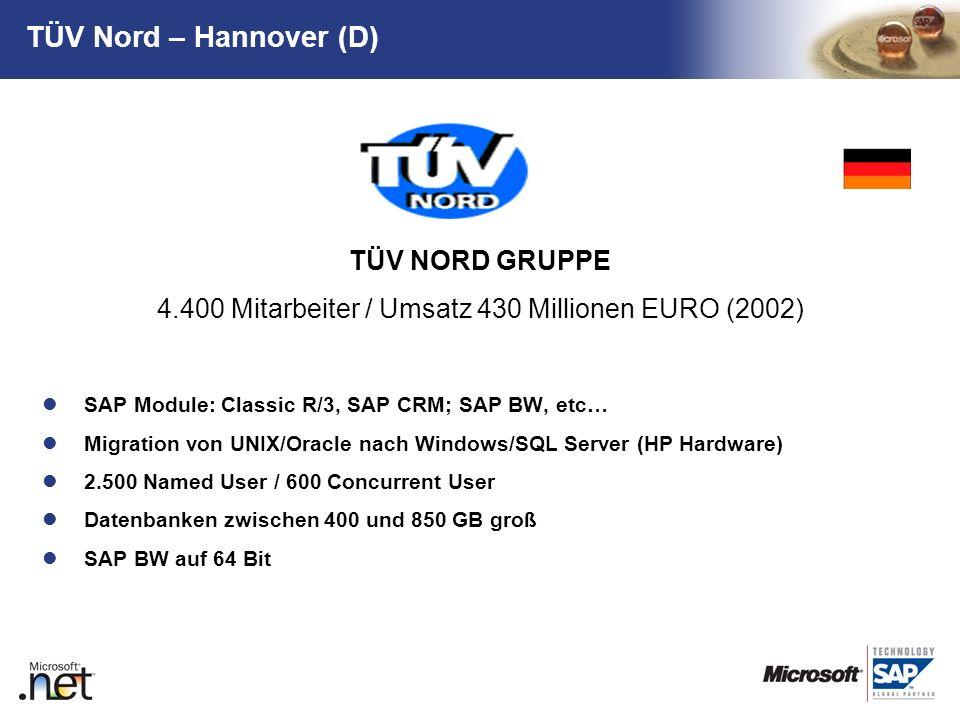 4.400 Mitarbeiter / Umsatz 430 Millionen EURO (2002)