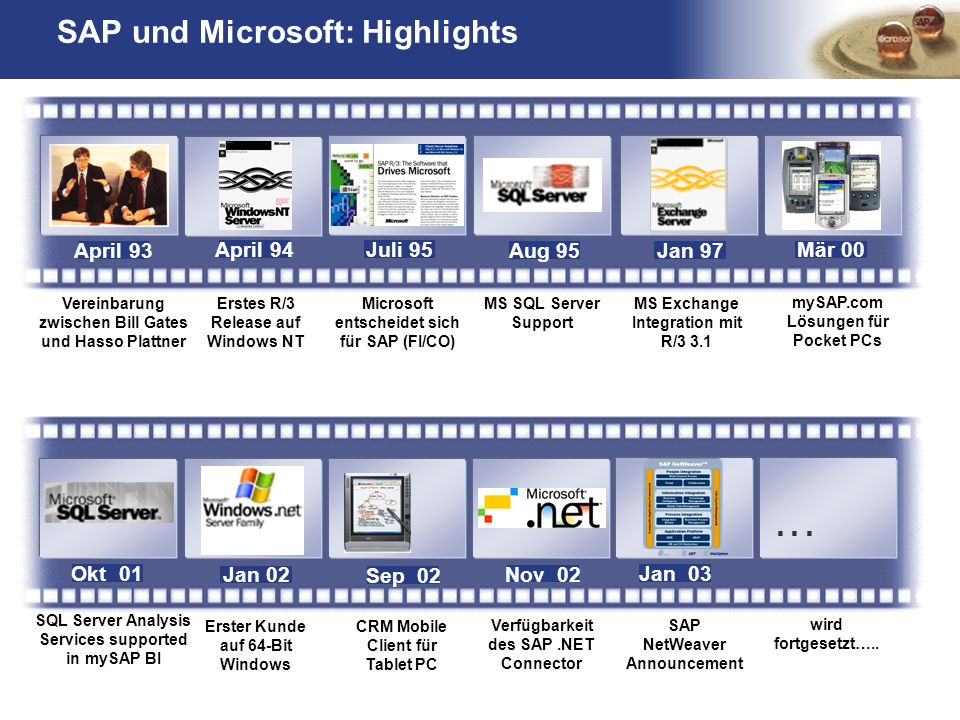 SAP und Microsoft: Highlights