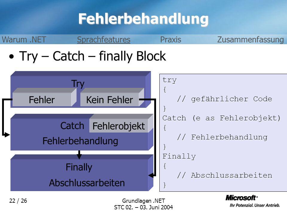 Fehlerbehandlung Try – Catch – finally Block Try Fehler Kein Fehler