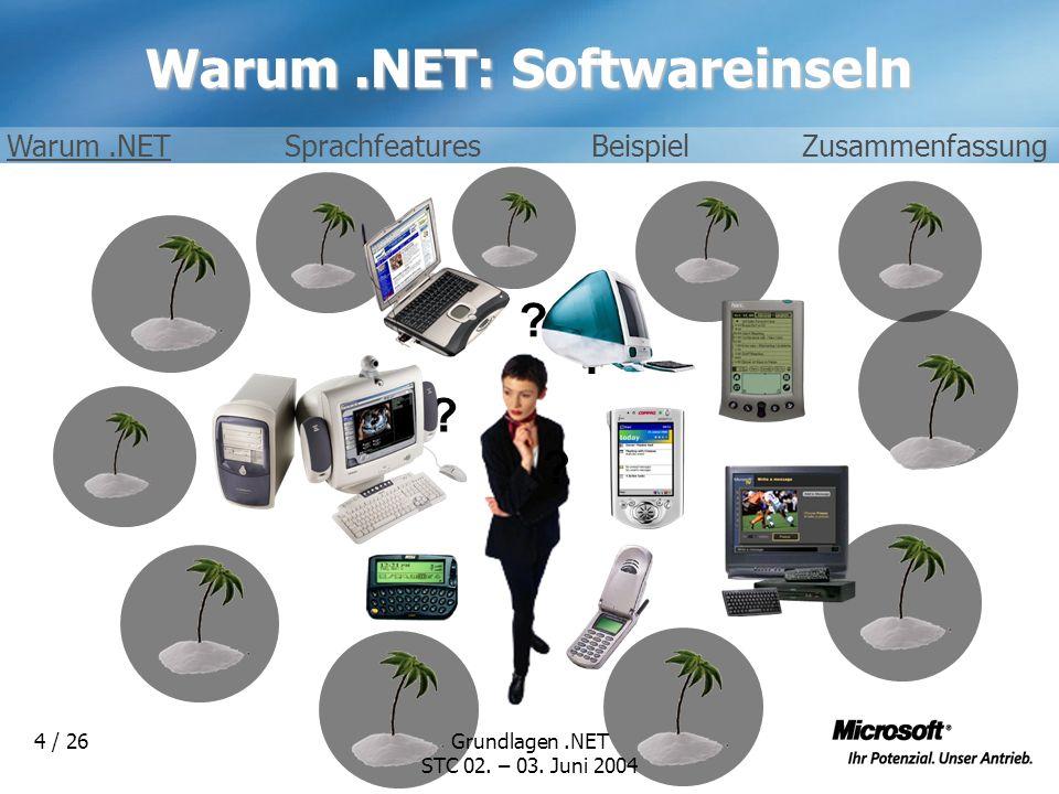 Warum .NET: Softwareinseln
