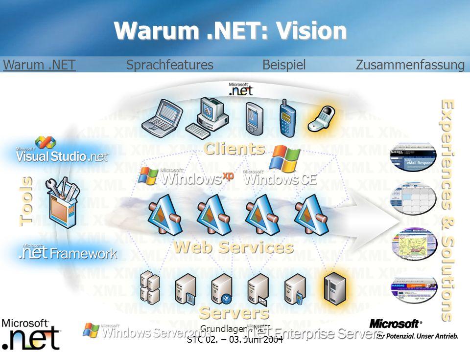 Warum .NET: Vision Warum .NET Sprachfeatures Beispiel Zusammenfassung