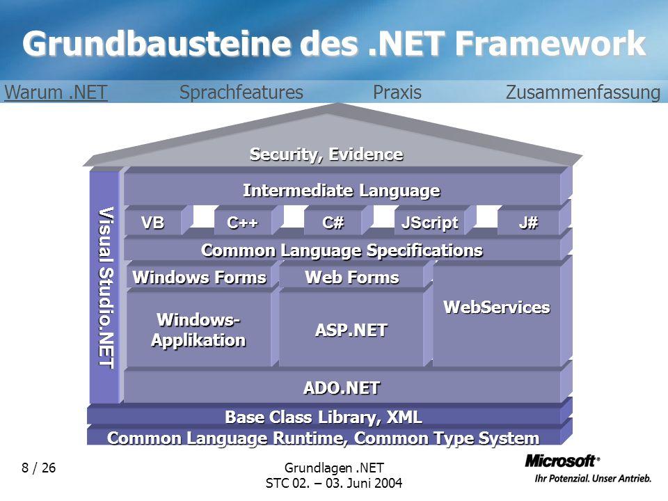 Grundbausteine des .NET Framework