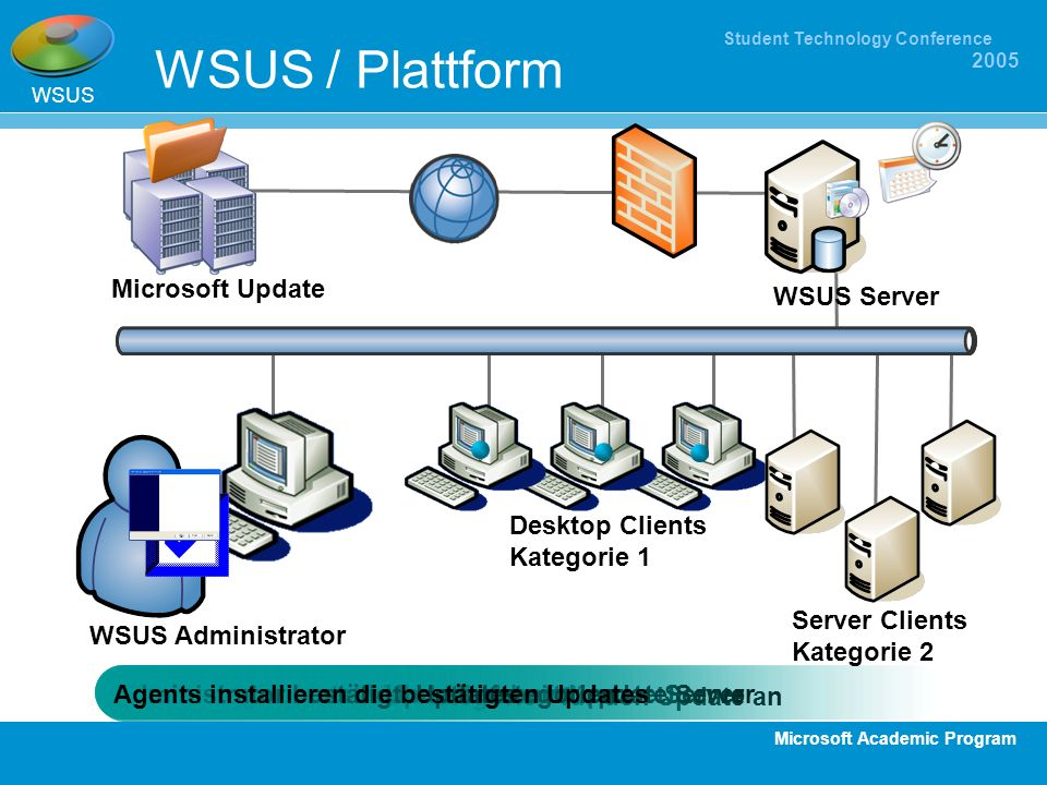 WSUS / Plattform Microsoft Update WSUS Server