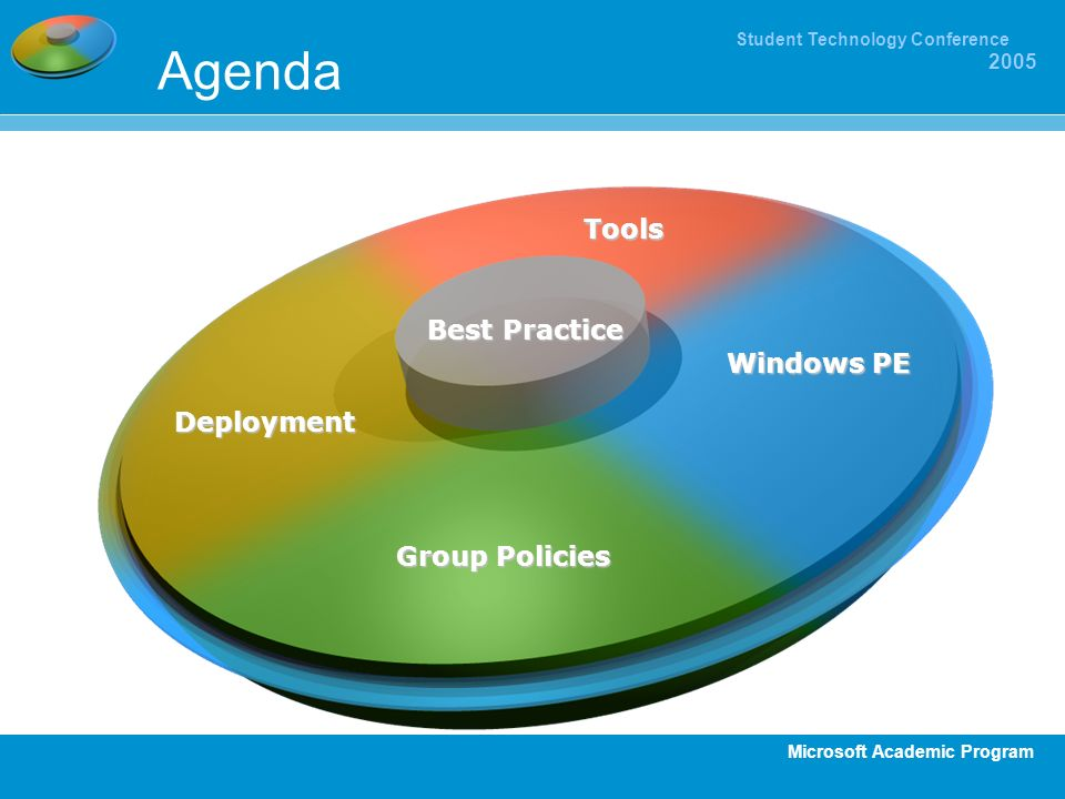 Agenda Tools Deployment Group Policies Windows PE Best Practice