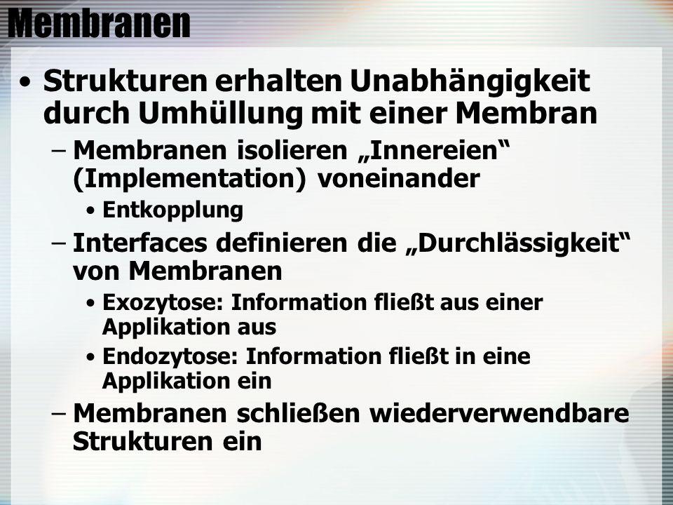 """Membranen Strukturen erhalten Unabhängigkeit durch Umhüllung mit einer Membran. Membranen isolieren """"Innereien (Implementation) voneinander."""