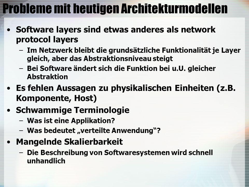 Probleme mit heutigen Architekturmodellen