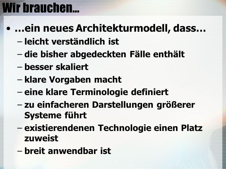 Wir brauchen… …ein neues Architekturmodell, dass…