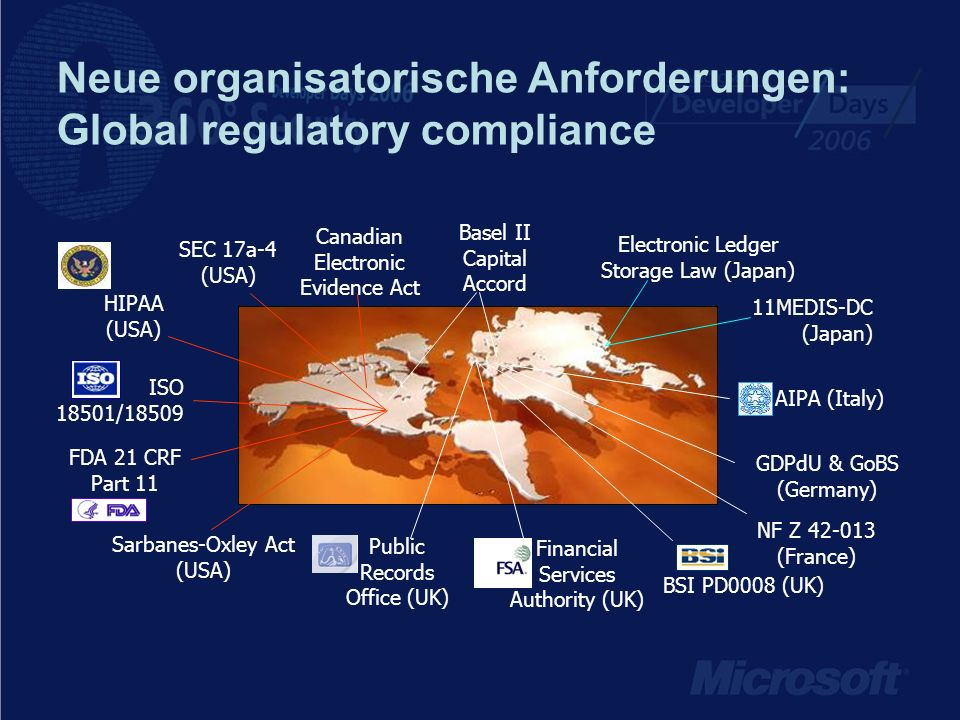 Neue organisatorische Anforderungen: Global regulatory compliance