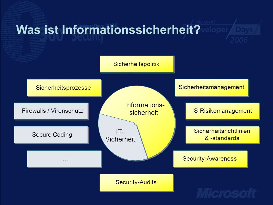 Was ist Informationssicherheit