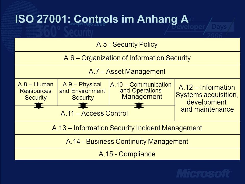 iso 27001 information security policy pdf