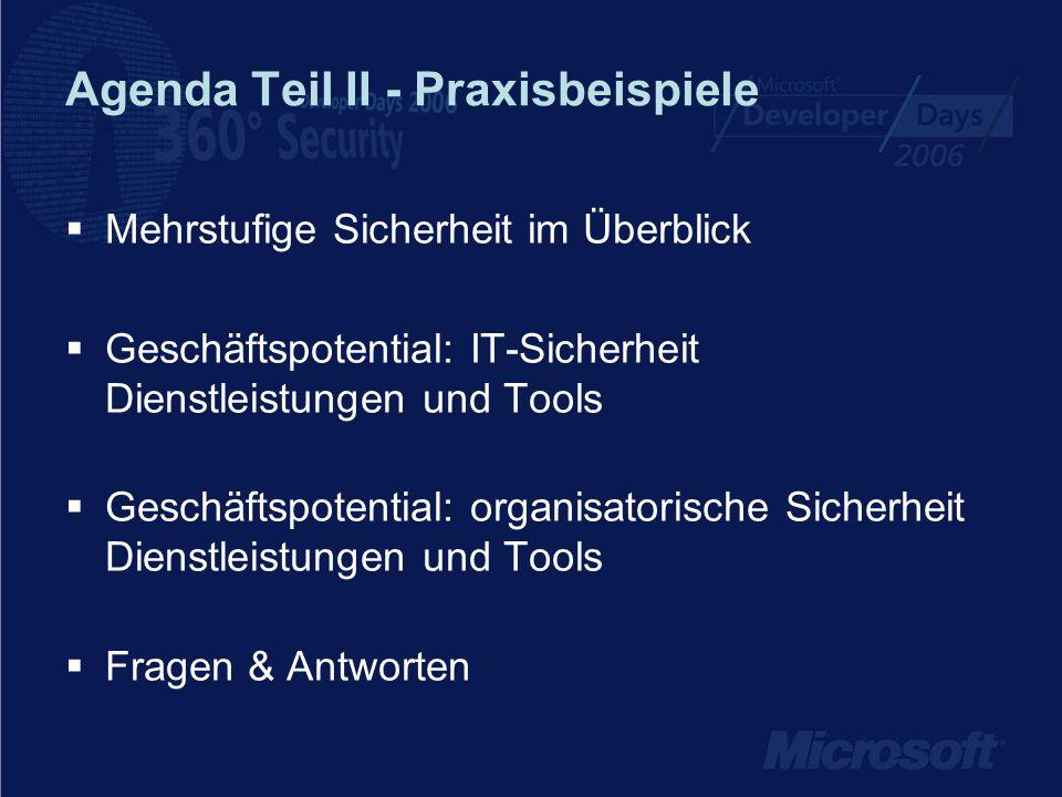 Agenda Teil II - Praxisbeispiele