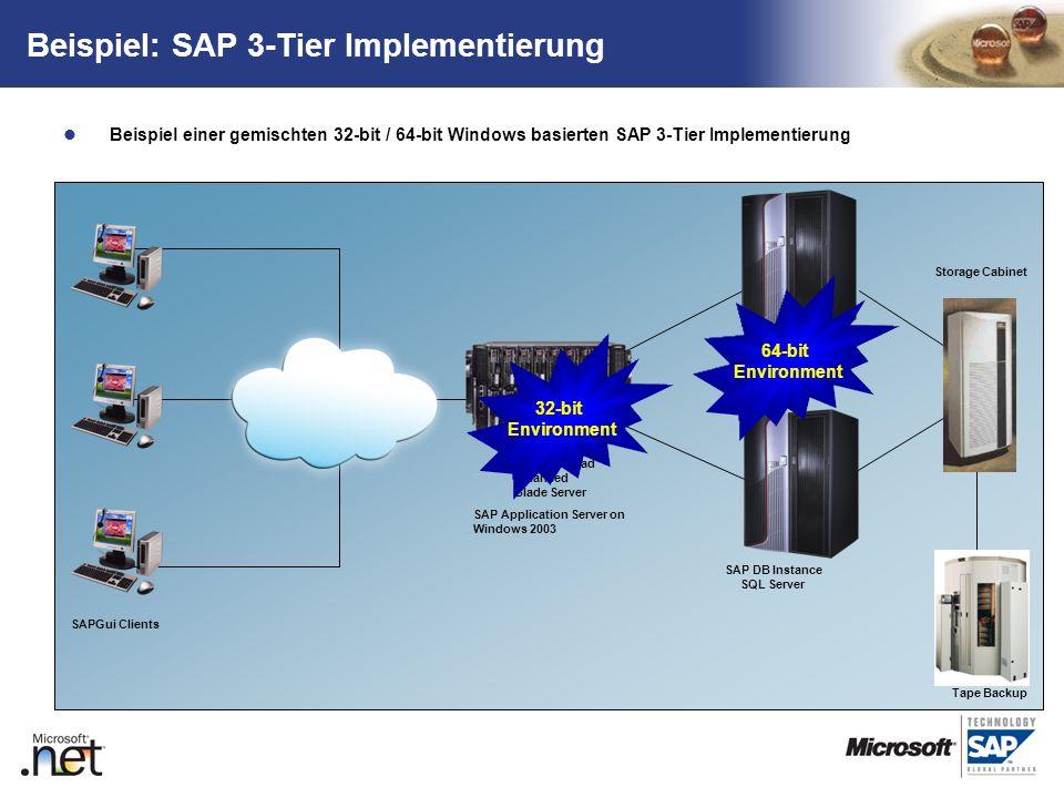 Beispiel: SAP 3-Tier Implementierung