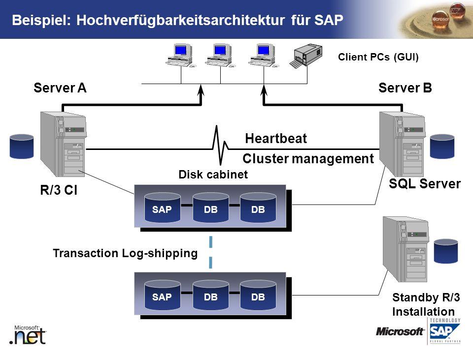 Beispiel: Hochverfügbarkeitsarchitektur für SAP