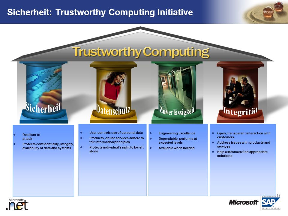 Sicherheit: Trustworthy Computing Initiative