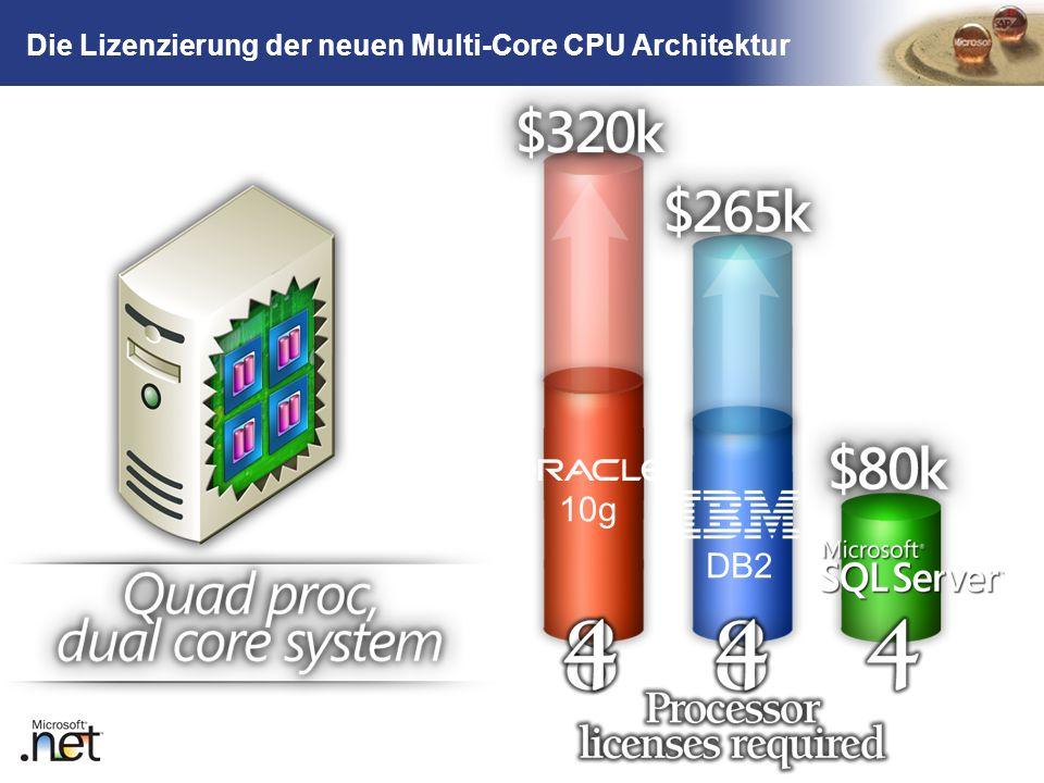 Die Lizenzierung der neuen Multi-Core CPU Architektur