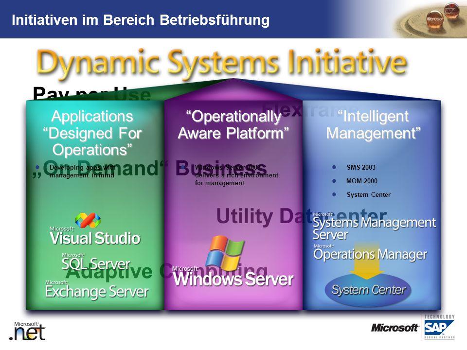 Initiativen im Bereich Betriebsführung