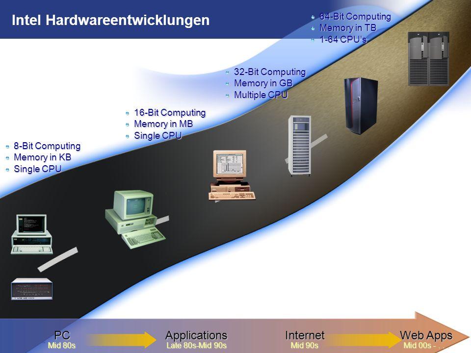 Intel Hardwareentwicklungen