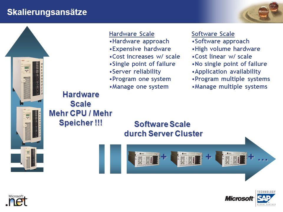 Mehr CPU / Mehr Speicher !!!