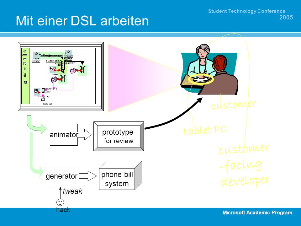 Mit einer DSL arbeiten customer -facing developer customer tablet PC