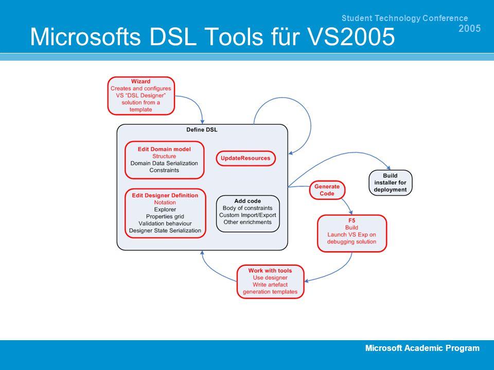 Microsofts DSL Tools für VS2005