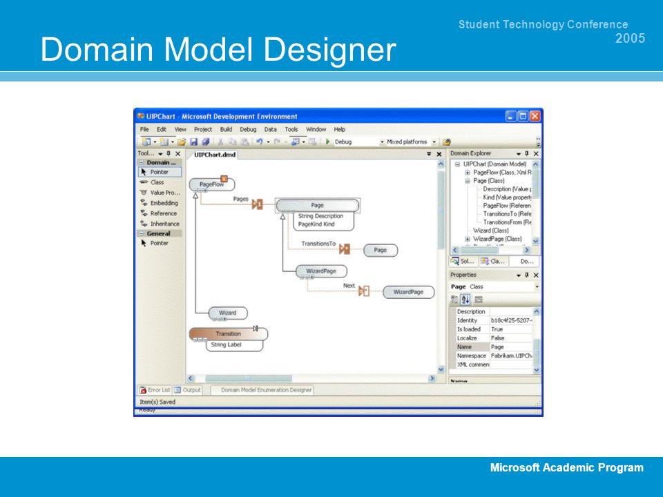 Domain Model Designer