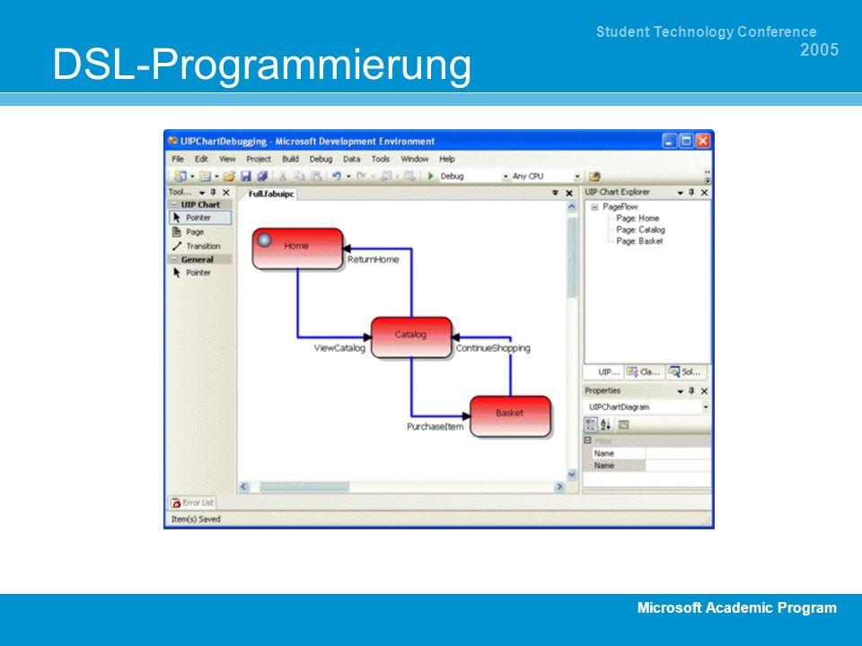 DSL-Programmierung