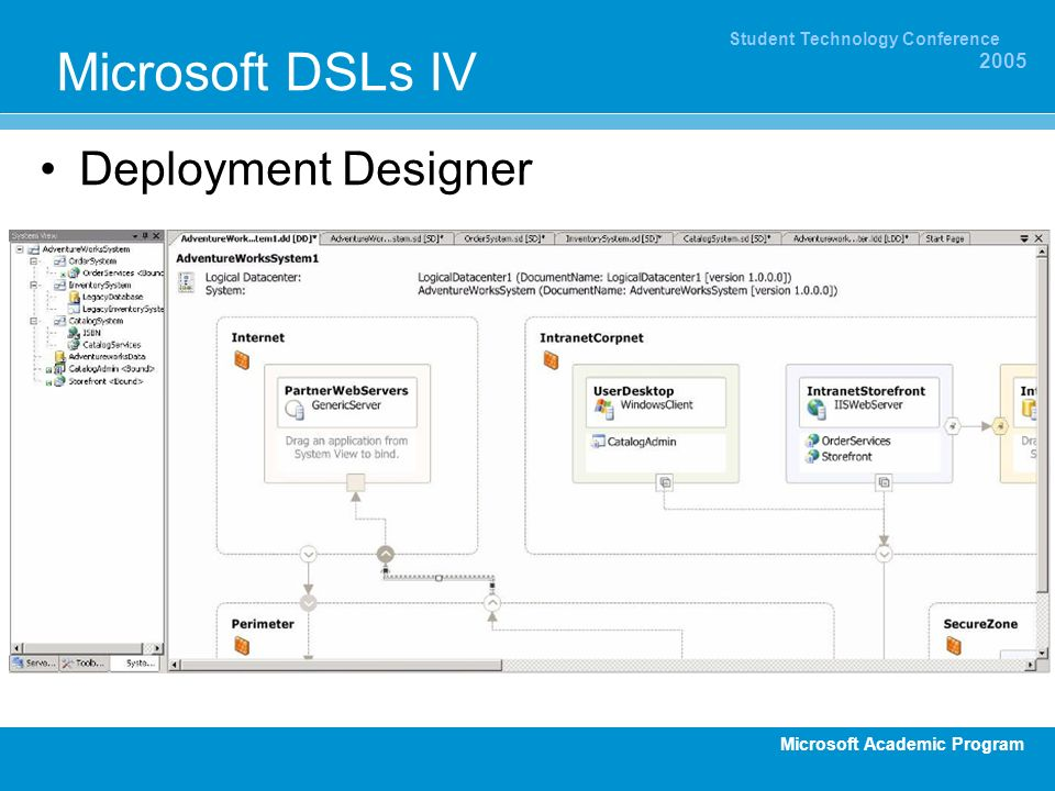 Microsoft DSLs IV Deployment Designer