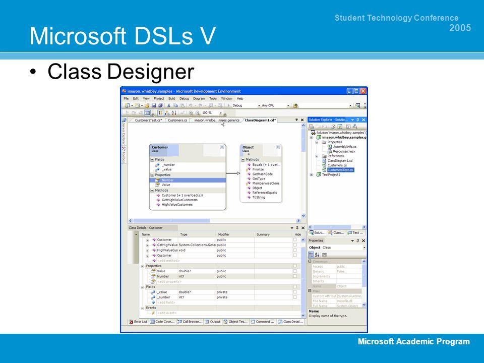 Microsoft DSLs V Class Designer