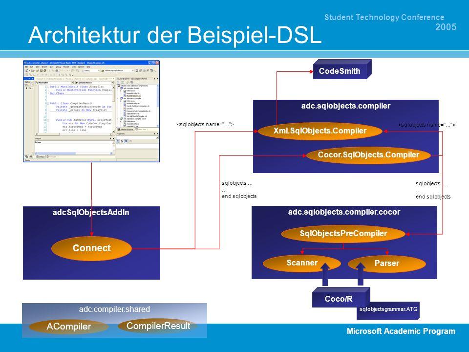 Architektur der Beispiel-DSL