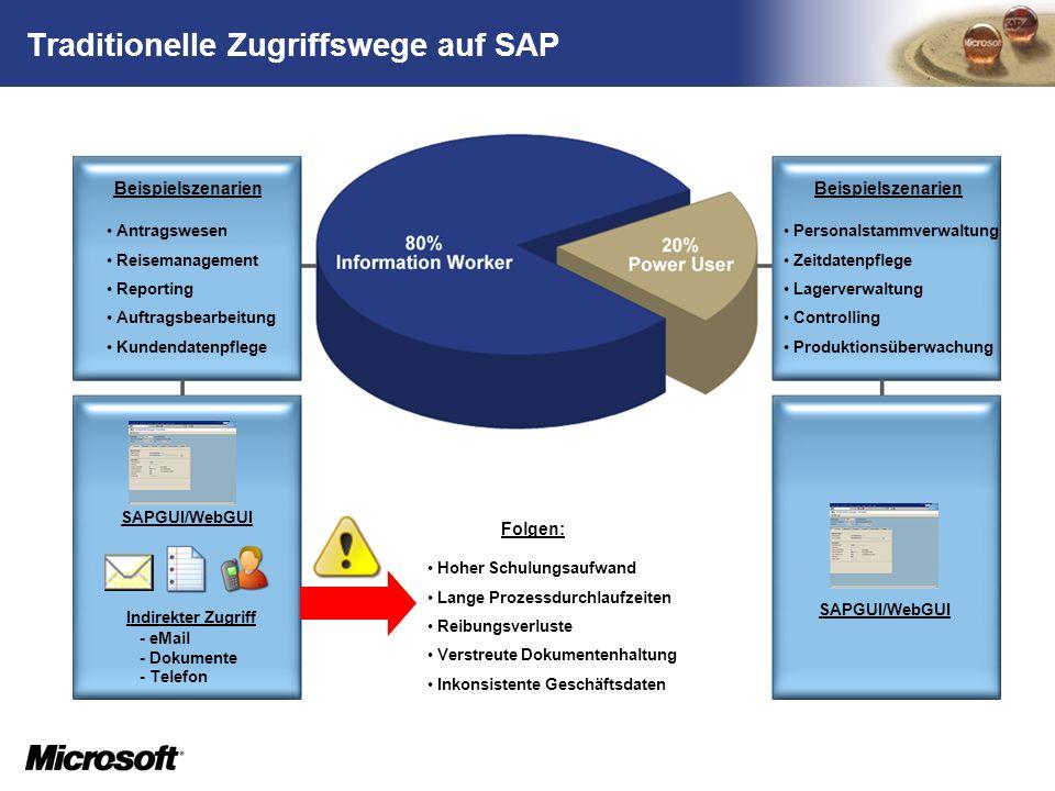 Traditionelle Zugriffswege auf SAP