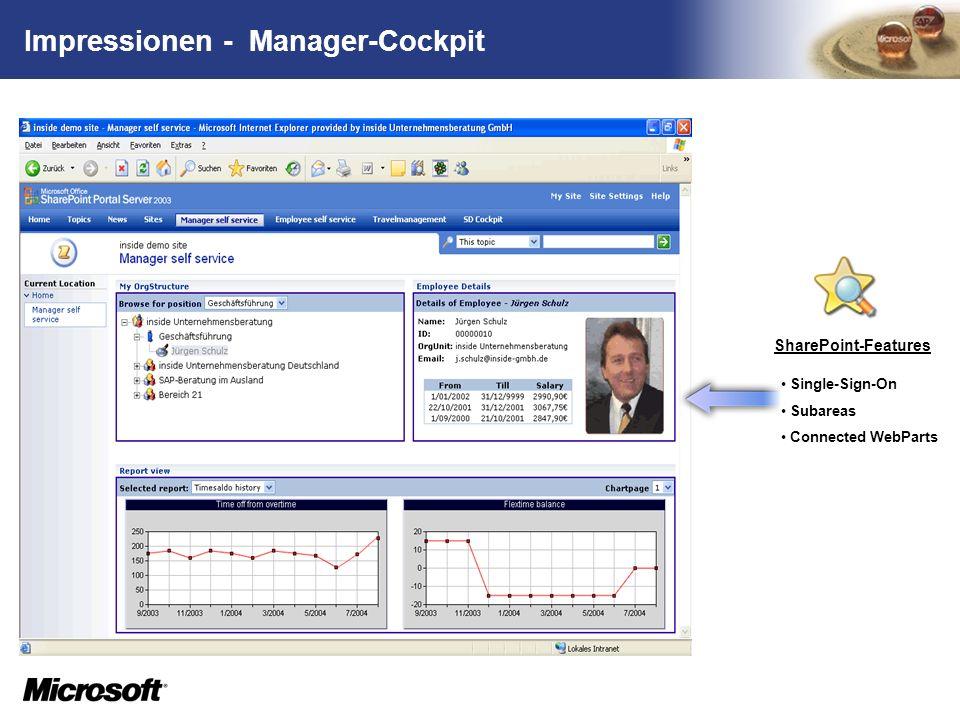 Impressionen - Manager-Cockpit
