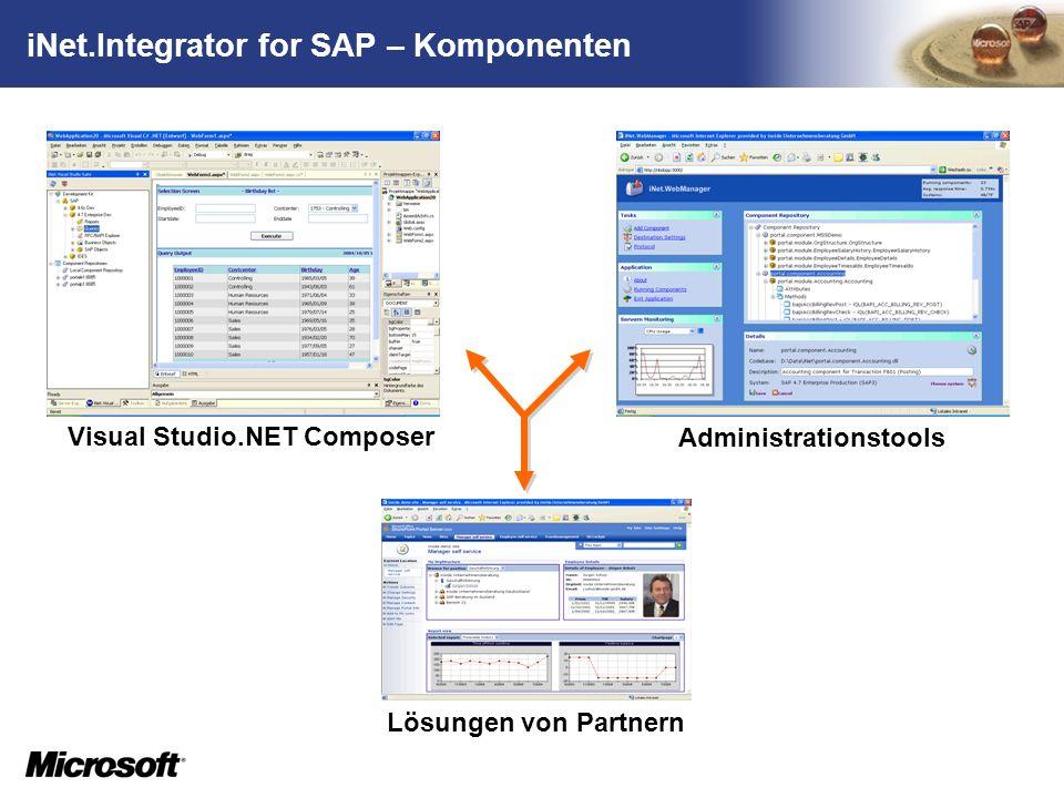 iNet.Integrator for SAP – Komponenten