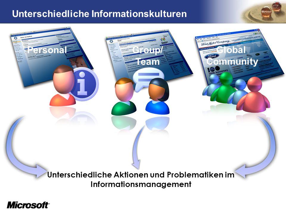 Unterschiedliche Informationskulturen
