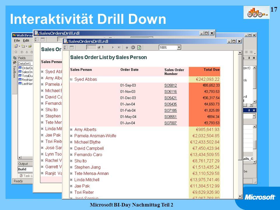Interaktivität Drill Down