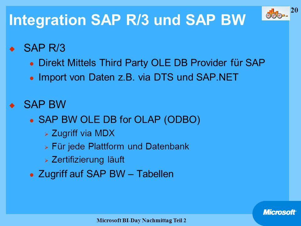 Integration SAP R/3 und SAP BW