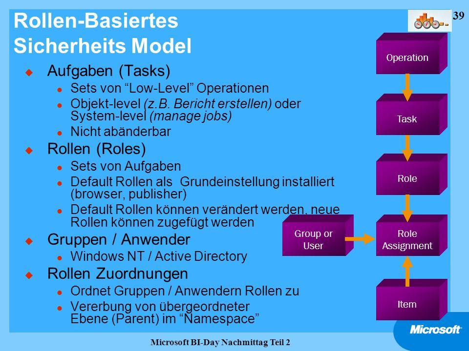 Rollen-Basiertes Sicherheits Model
