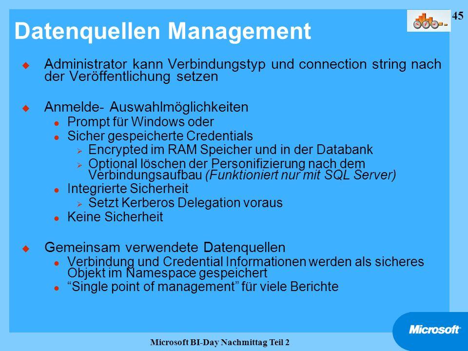 Datenquellen Management