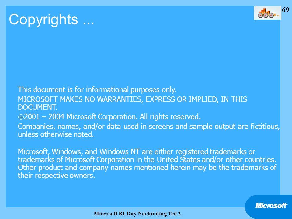 Microsoft BI-Day Nachmittag Teil 2