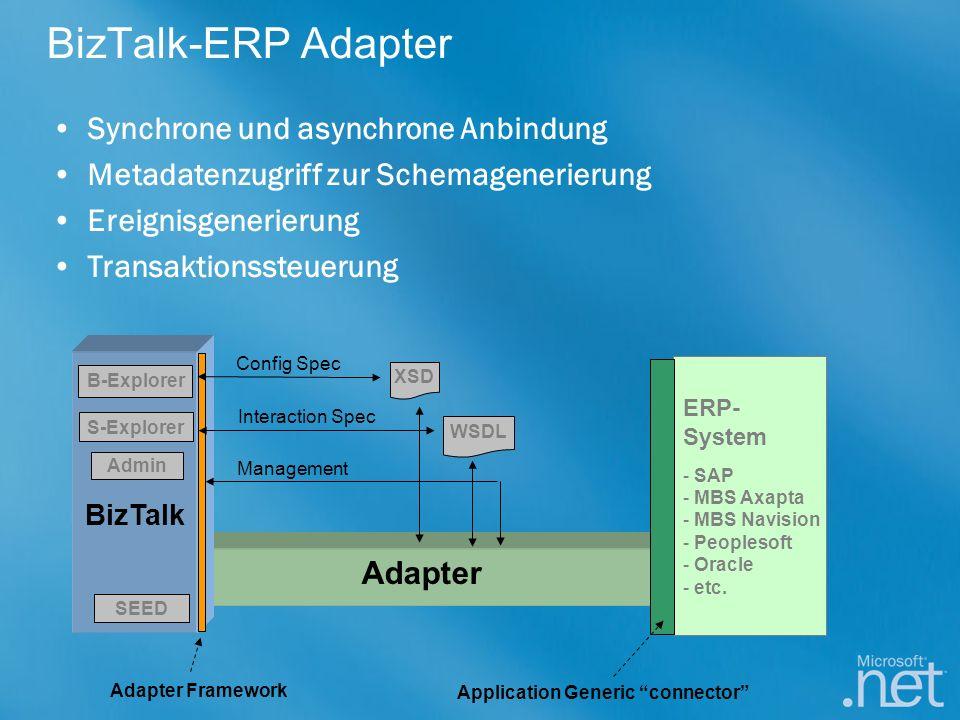 BizTalk-ERP Adapter Synchrone und asynchrone Anbindung
