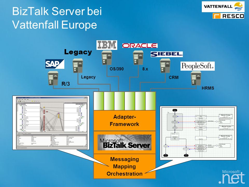 BizTalk Server bei Vattenfall Europe