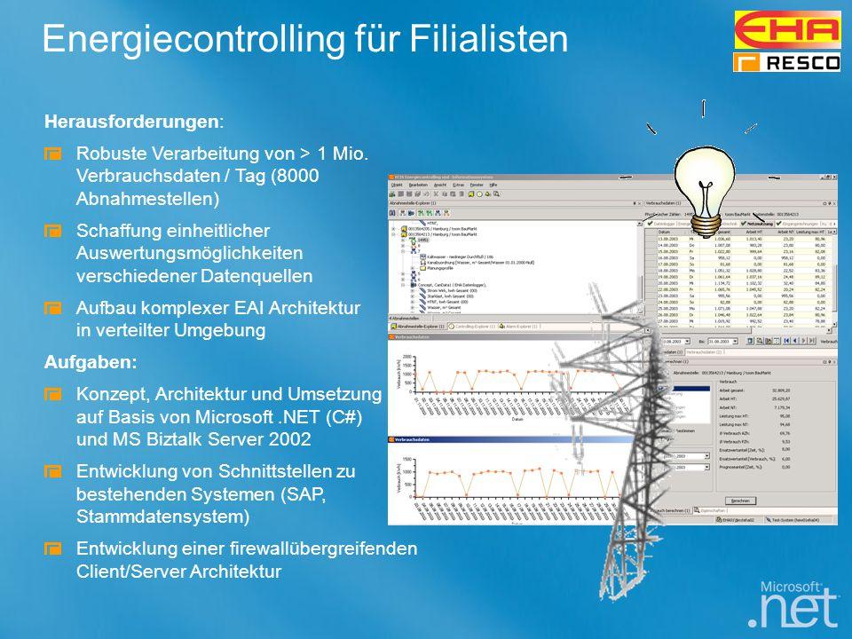 Energiecontrolling für Filialisten