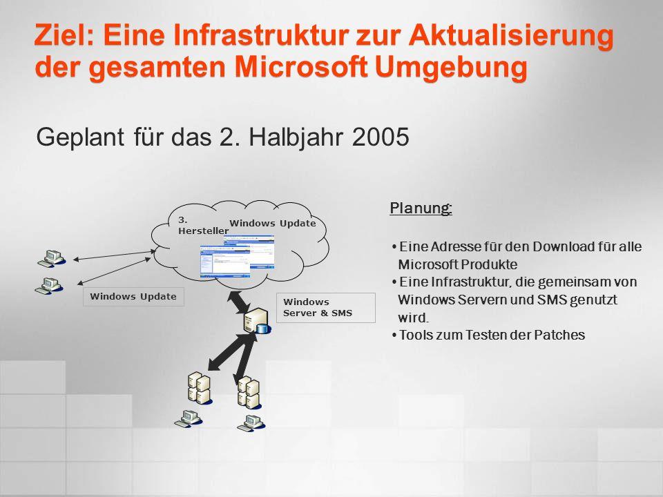 3/27/2017 3:11 PM Ziel: Eine Infrastruktur zur Aktualisierung der gesamten Microsoft Umgebung. Geplant für das 2. Halbjahr 2005.