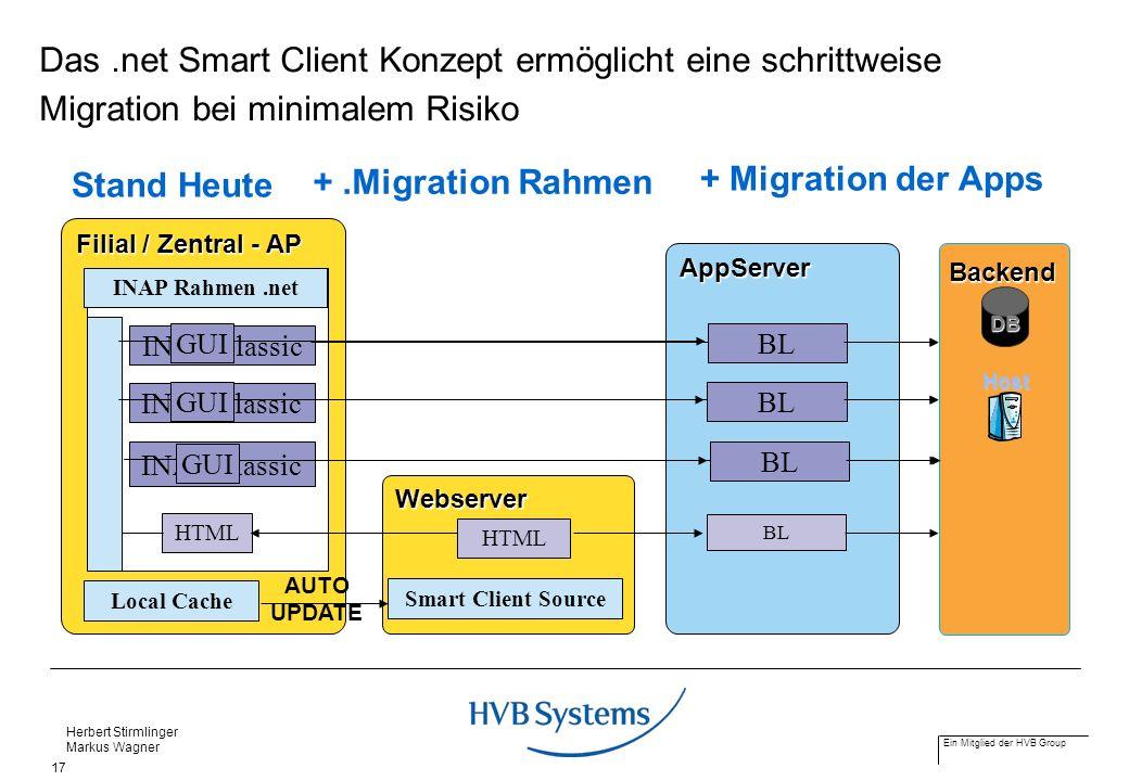 Das .net Smart Client Konzept ermöglicht eine schrittweise Migration bei minimalem Risiko
