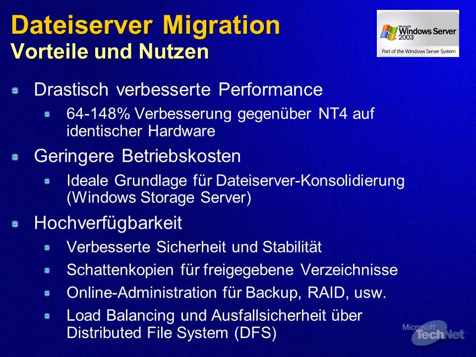 Dateiserver Migration Vorteile und Nutzen
