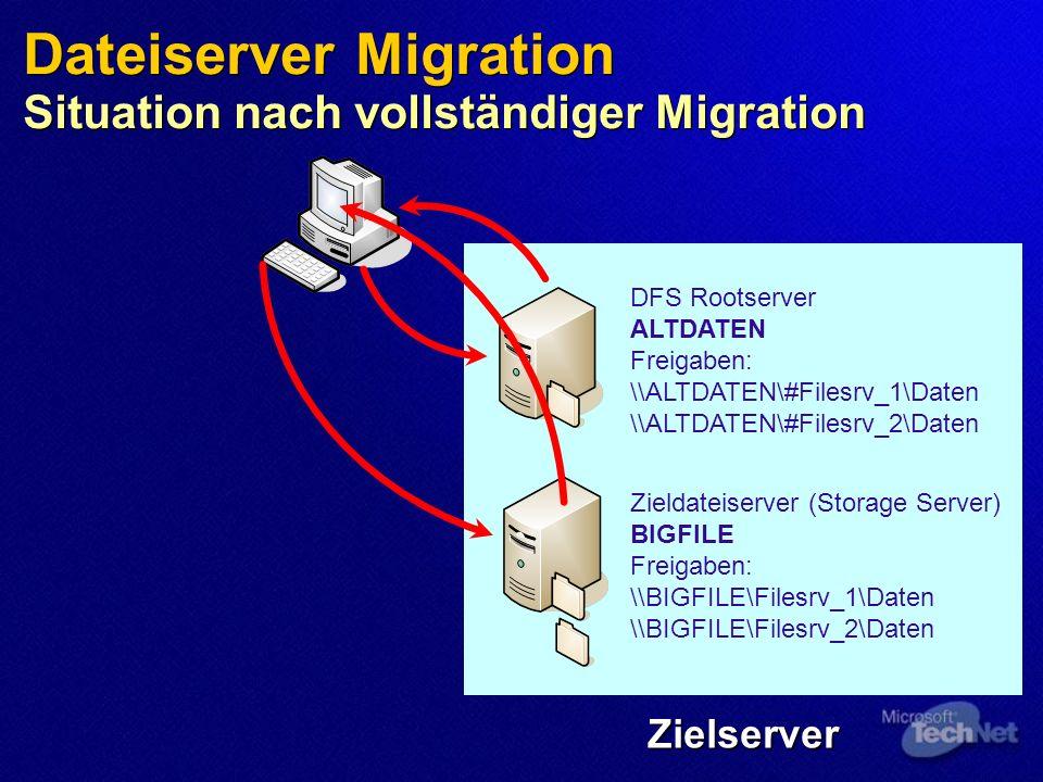 Dateiserver Migration Situation nach vollständiger Migration
