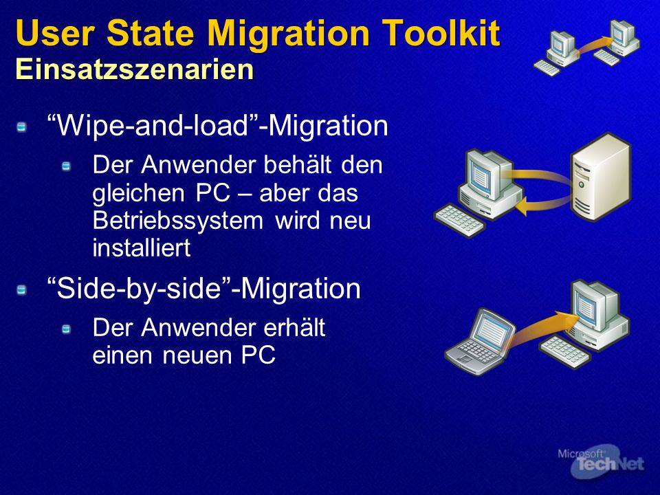 User State Migration Toolkit Einsatzszenarien