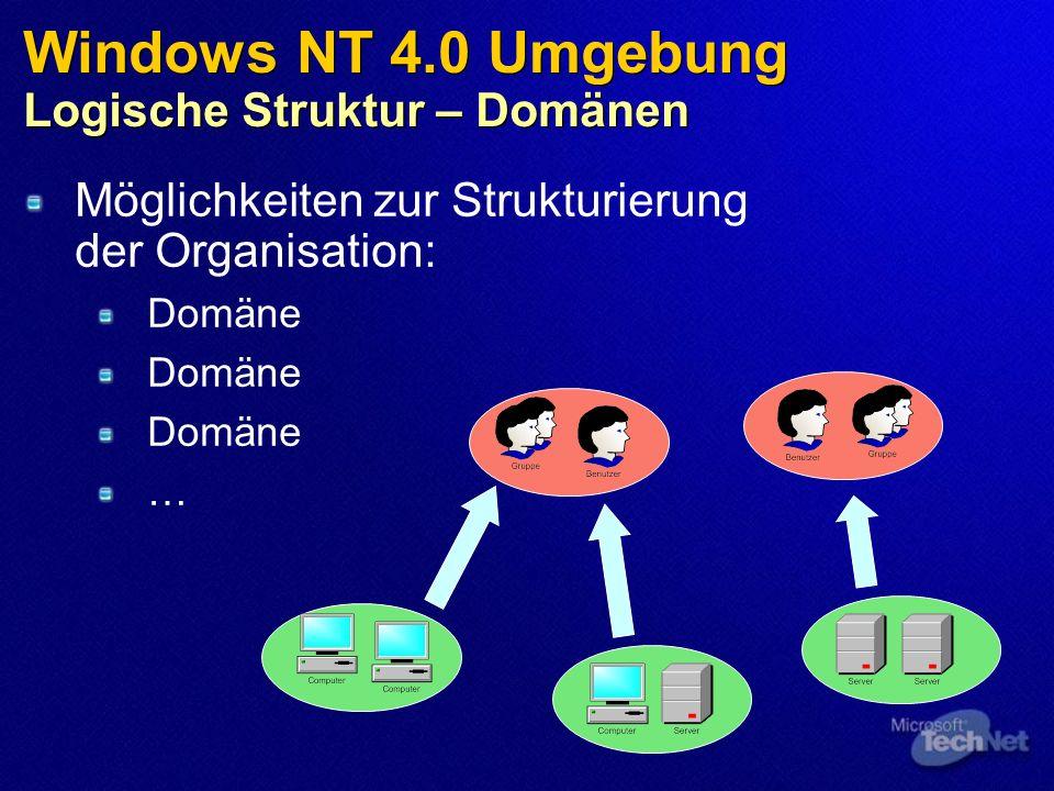 Windows NT 4.0 Umgebung Logische Struktur – Domänen