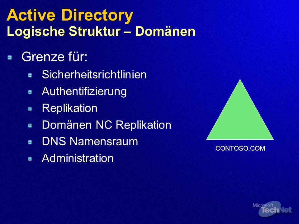 Active Directory Logische Struktur – Domänen