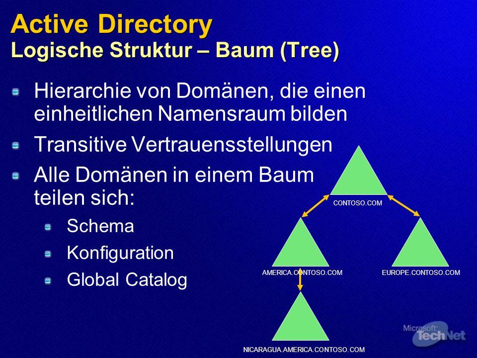 Active Directory Logische Struktur – Baum (Tree)